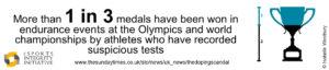 IAAFBloodDoping2