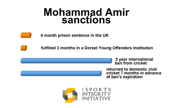 MohammadAmirSentence