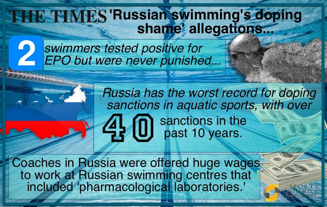 TheTimesSwimming