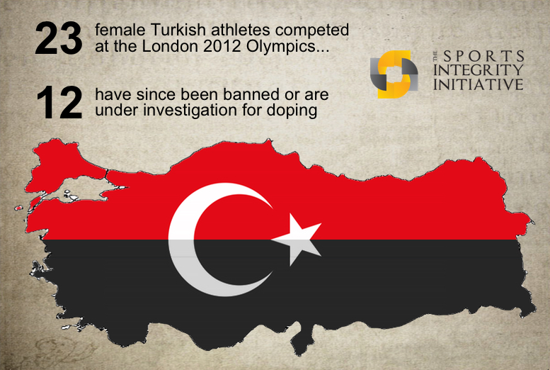 Turkishfemaleathletes2012infographic