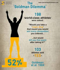GoldmanDilemma